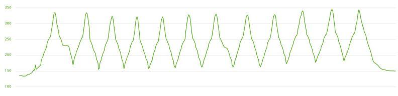 Mehringer Hillrunning 14k 2000hm - 12xTop!!! - Höhenprofil