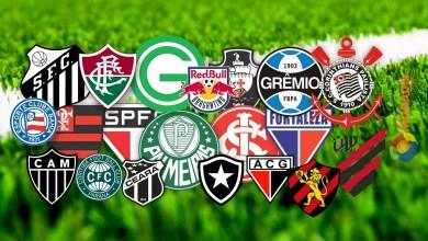 68% Dos Jogadores Querem a Volta do Futebol no Brasil