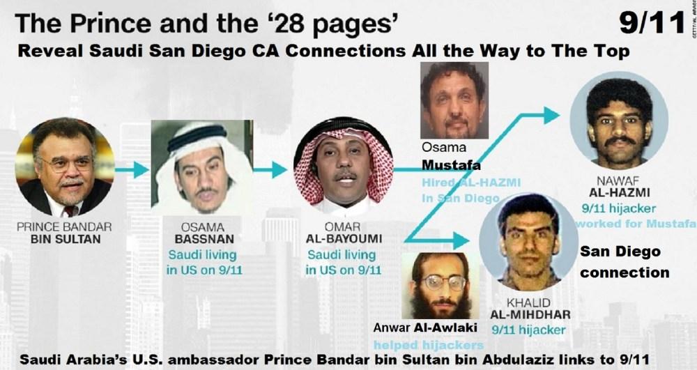 Saudi_Arabia_U.S._ambassador_Prince_Bandar_bin_Sultan_bin_Abdulaziz_links_to_911_8df3e.jpg