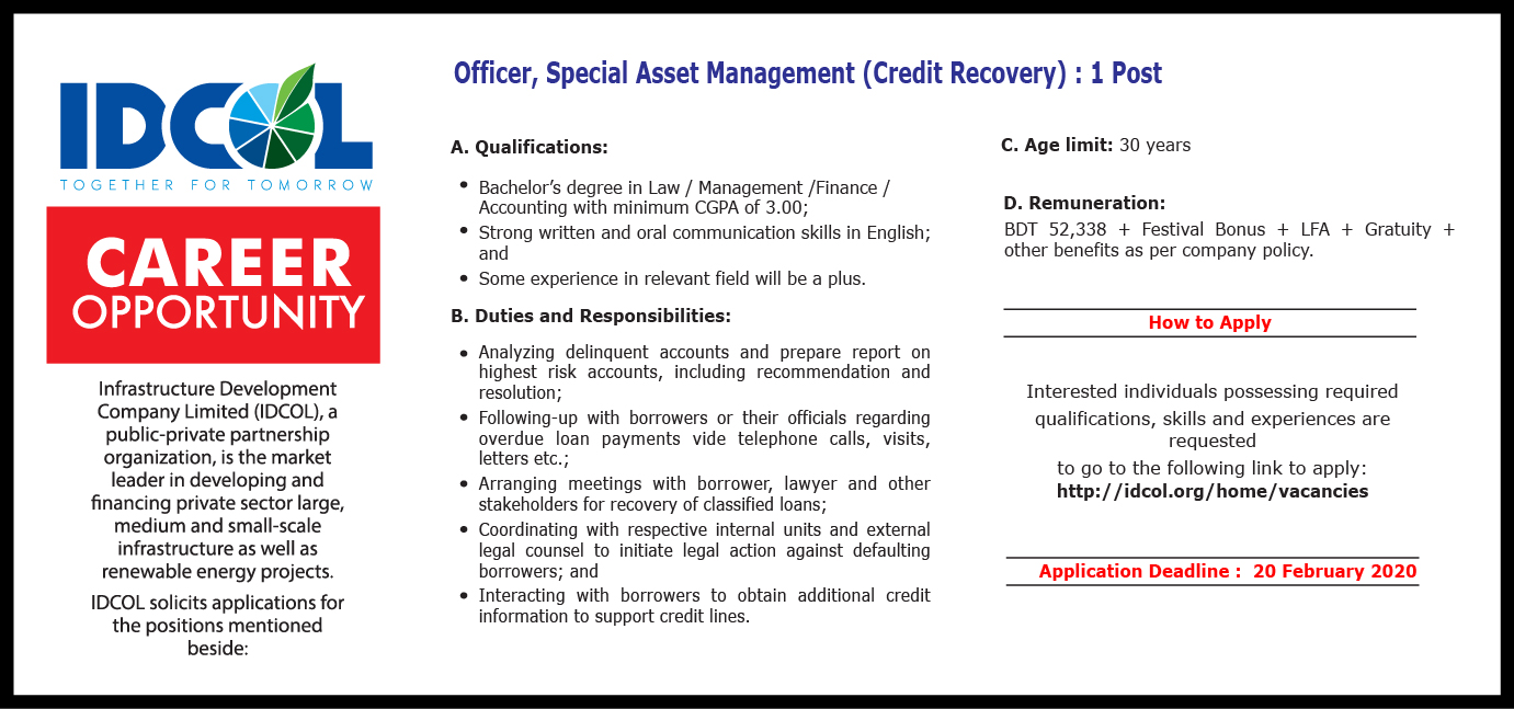 Officer,_Special_Asset_Management_(Credit_Recovery)-1_Post