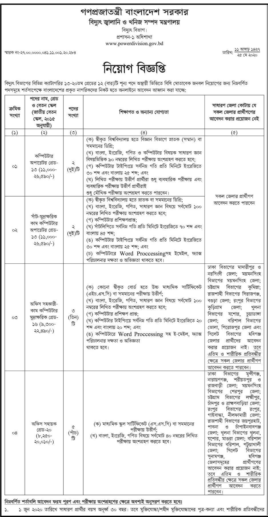 EMRD Job Circular Apply - emrd.gov.bd