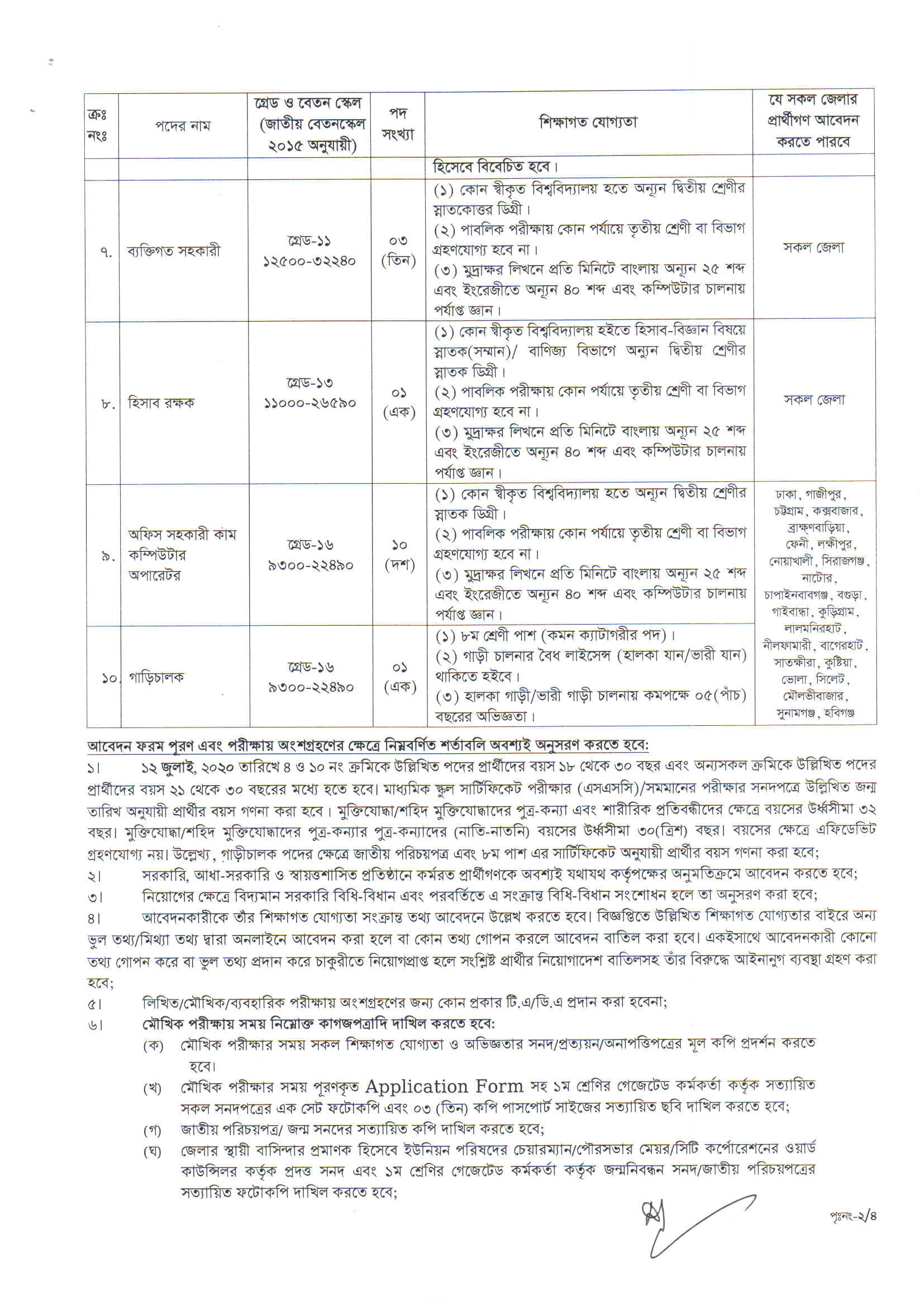 BTRC Recruitment Circular-2020-2