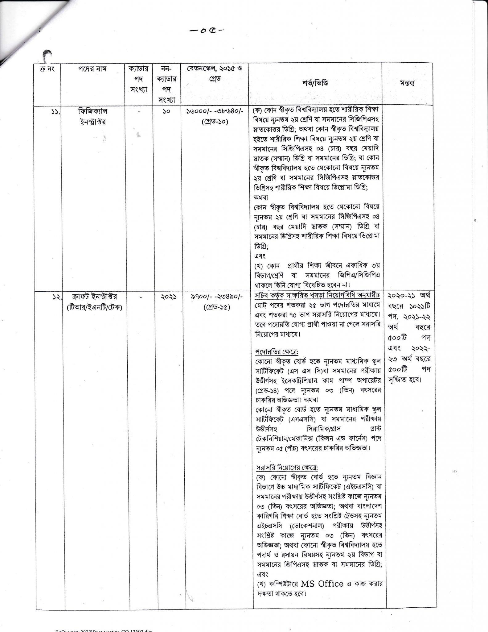 tmed-job-circular-2020-pdf-5