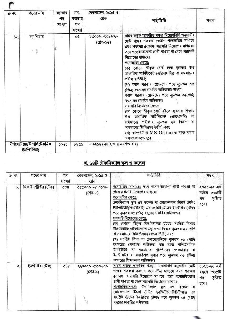 tmed-job-circular-2020-pdf-7