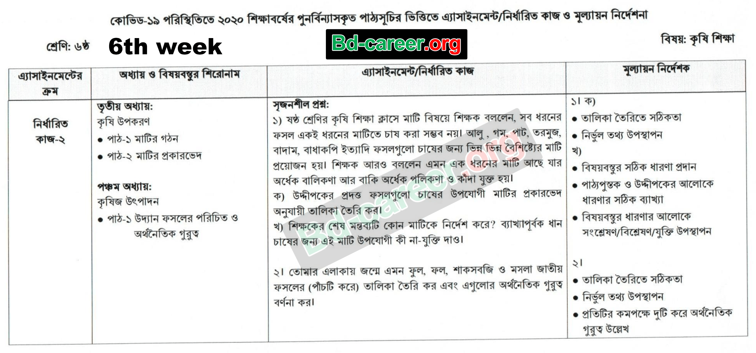 Class 6 6th week Agriculture [Krishi Shikkha] Assignment