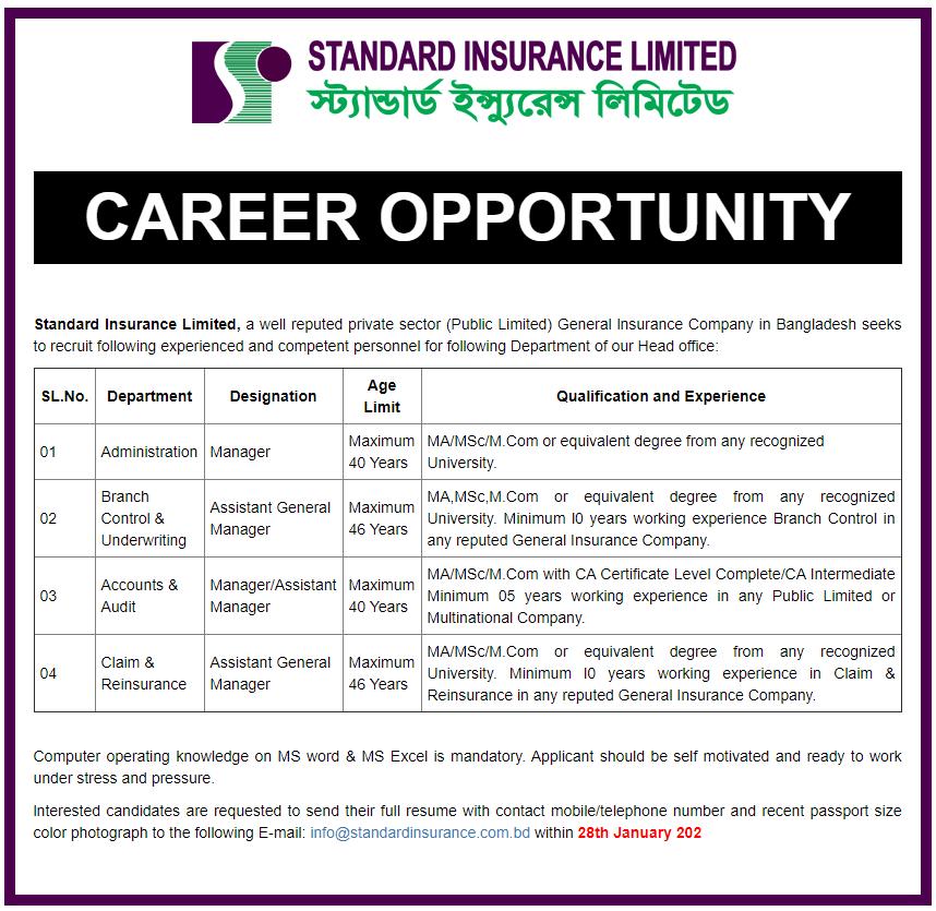 Standard Insurance Limited job circular 2021
