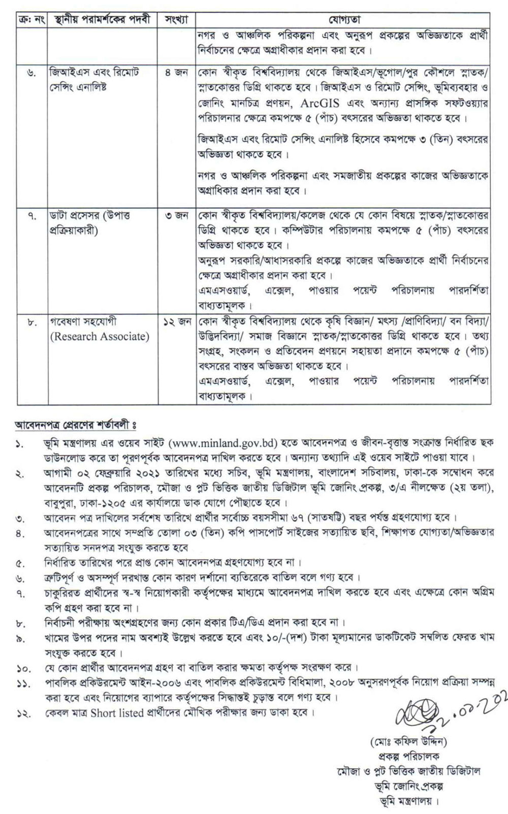 Ministry of Land Job circular Apply 2021