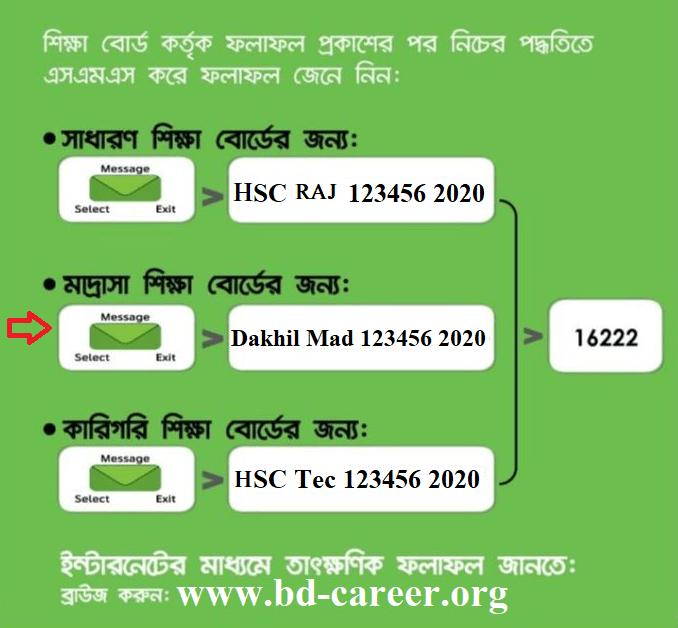 HSC result Rajshahi board 2020 mobile sms