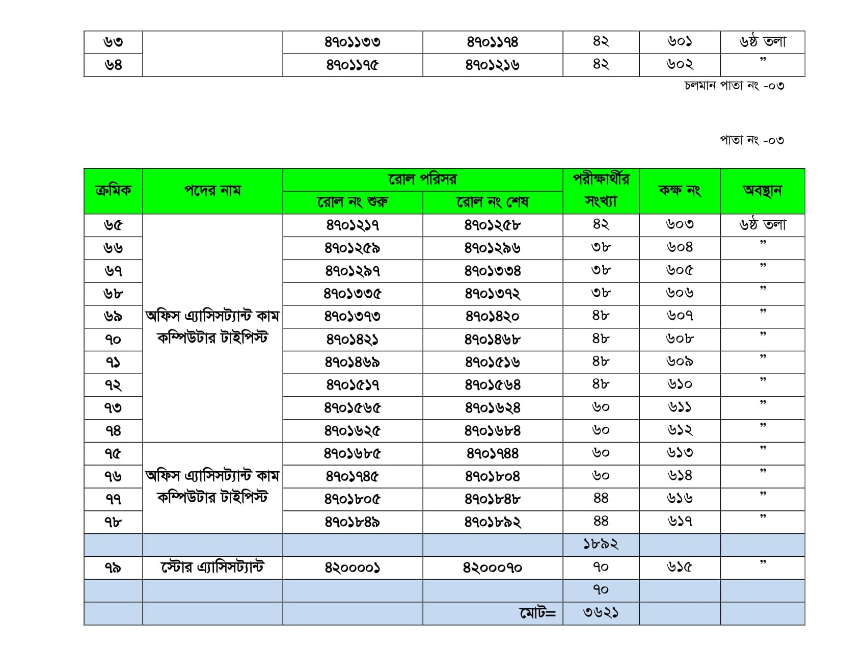 BSCIC-Exam-Seat-Plan-2021-PDF-3