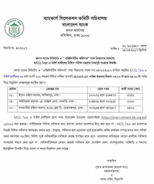 janata Bank mcq result