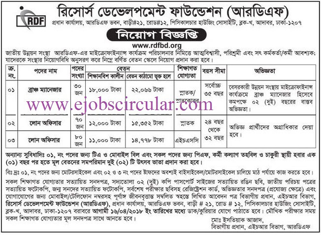 Resource Development Foundation RDF Job Circular