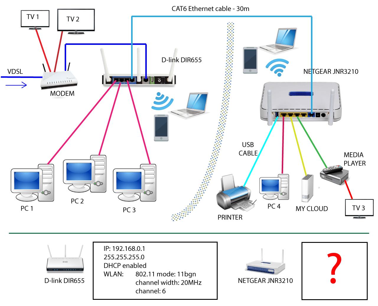 network setup png [ 1280 x 1037 Pixel ]