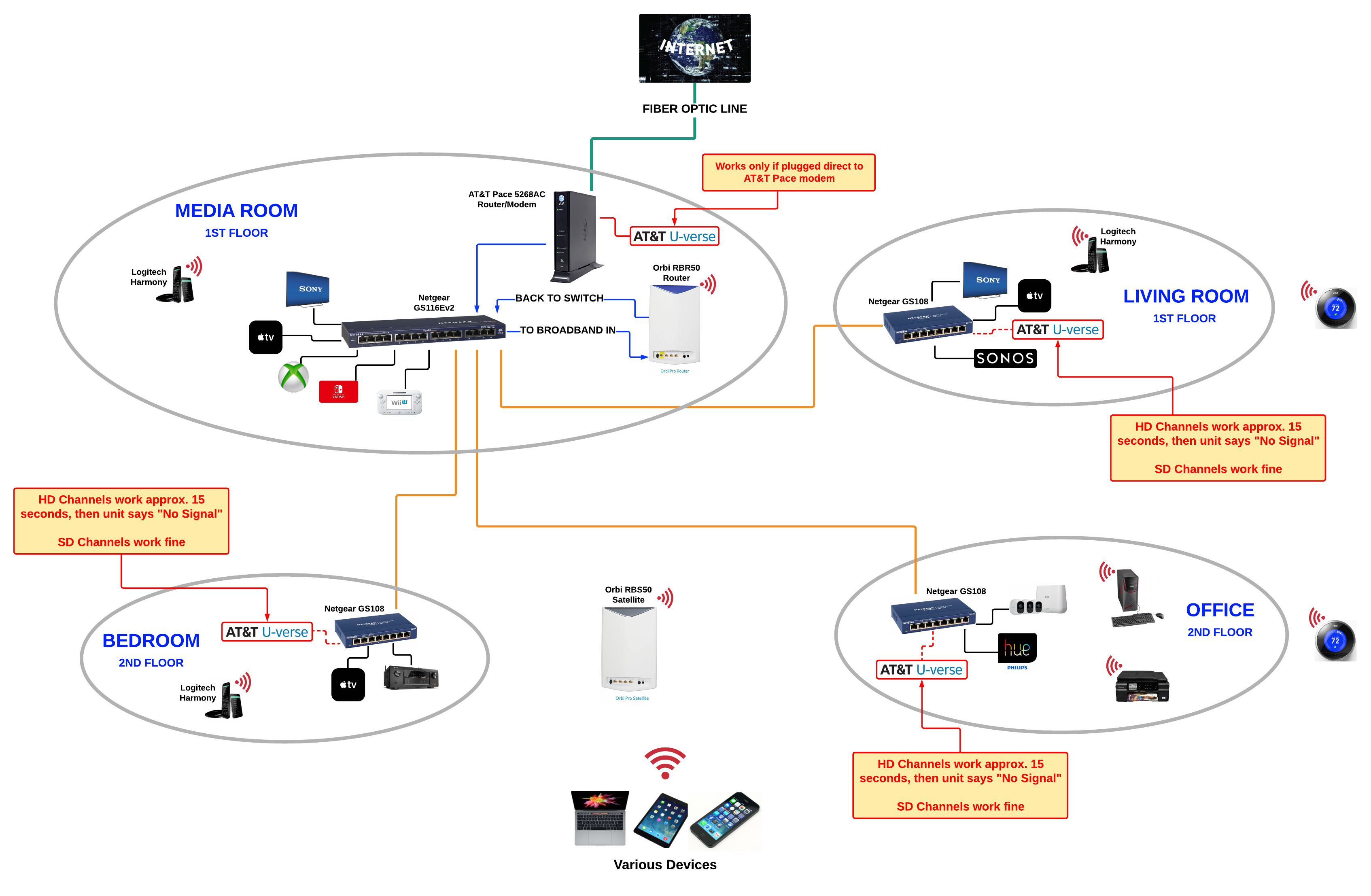 medium resolution of at t uverse cable not working with orbi rbk50 ac3 netgear communities