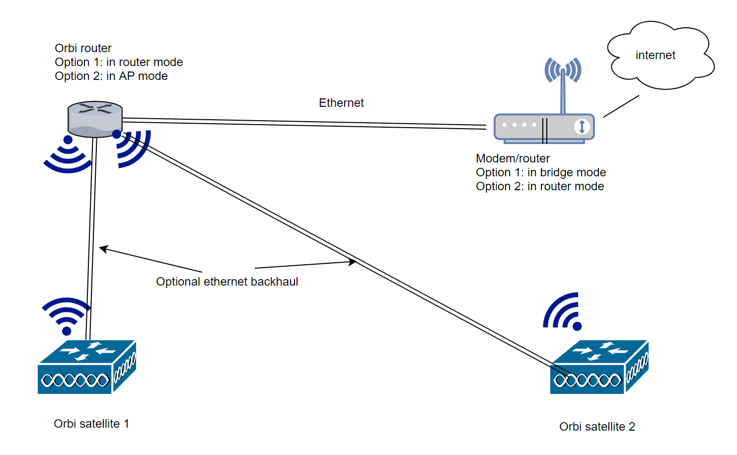 small resolution of wiring diagram ethernet extender