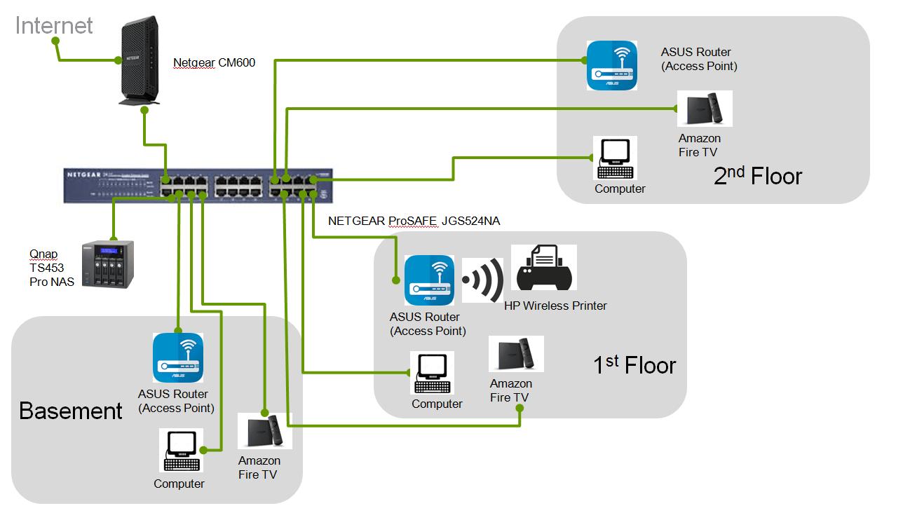 network diagram png [ 1288 x 732 Pixel ]