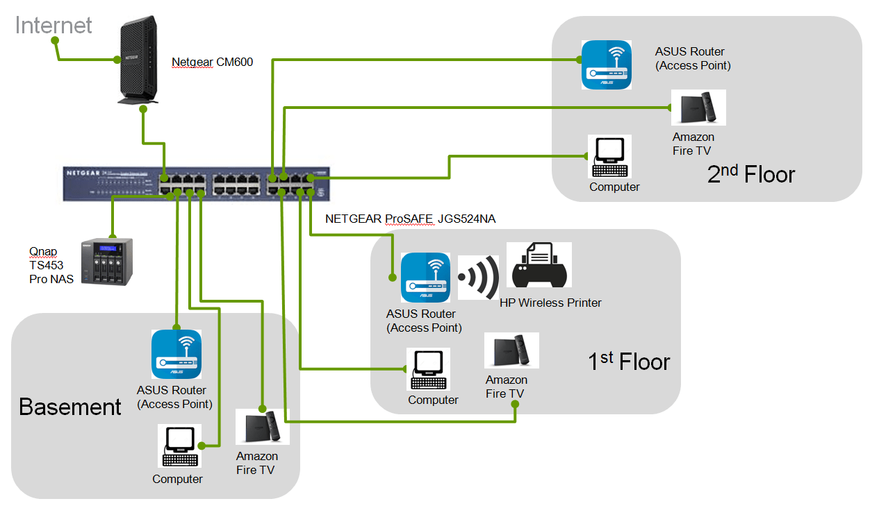 small resolution of network diagram png