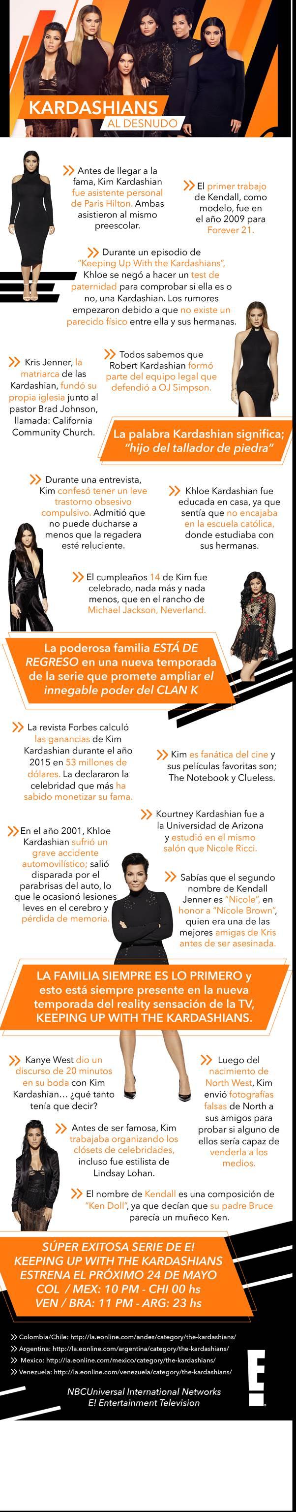infografia-kardashian