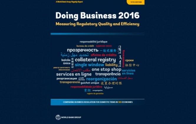 Bolivia se ubica en la tercera clasificación más baja de Latinoamérica en ambiente de negocios