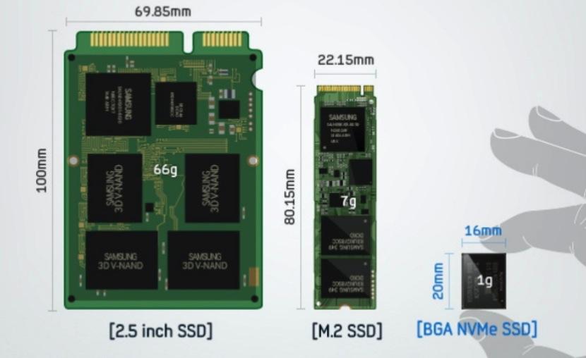 SSD-BGA