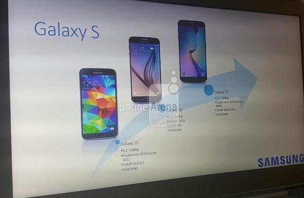 Galaxy S7 Samsung Galaxy S7, ¿se confirman sus características técnicas?