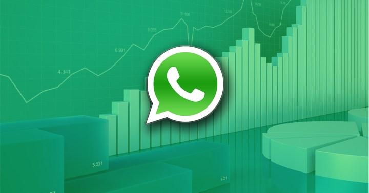 Estadisticas WhatsApp