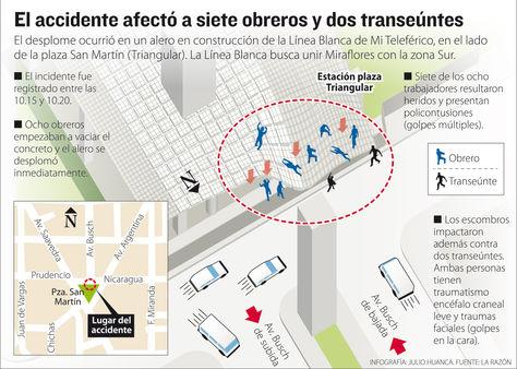 Info accidente plaza Triangular.