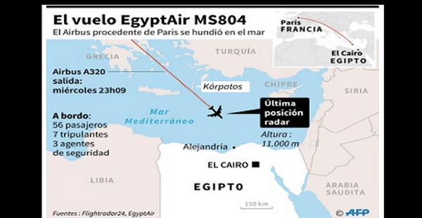 Trayecto del vuelo de EgyptAir que desapareció mientras se dirigía de París a El Cairo