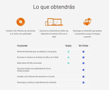 Google Play Usic Premium