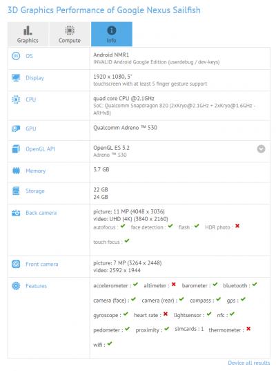 GFXBench del Nexus Sailfish