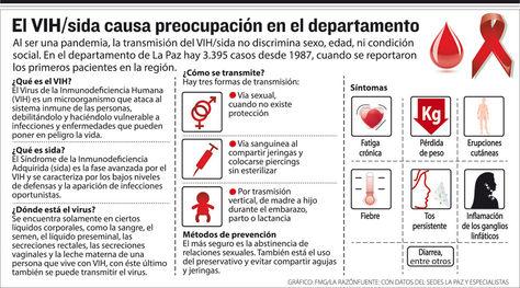 El VIH/sida causa preocupación en el departamento