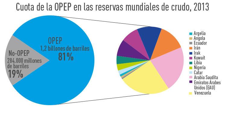 opep1
