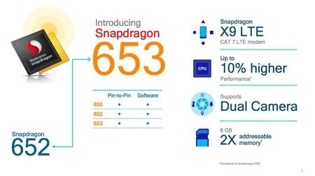 New Snapdragon 2016 175