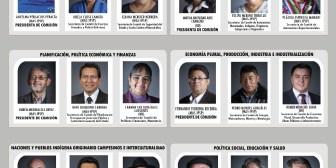 Comisiones y Comités del Senado para la Legislatura 2017 – 2018