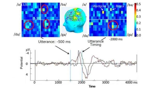 El estudio, realizado en la Universidad Tecnológica de Toyohashi, combinabaun conjunto de datos para descifrar un mensaje
