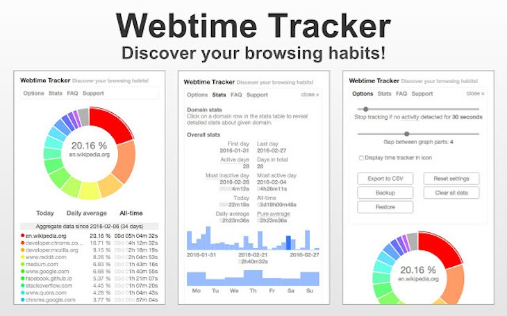 Webtime tracker