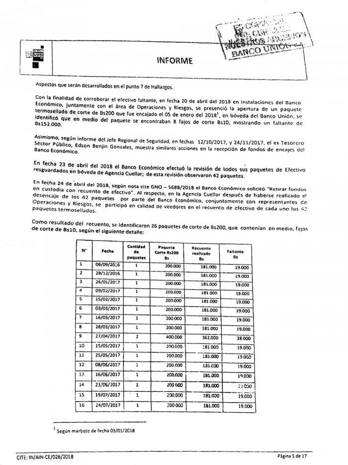 REGISTROS DE LA AUDITORÍA QUE VERIFICA LOS 23 ROBOS PERPETRADOS EN BÓVEDAS DE LA AGENCIA CUELLAR DEL BANCO UNIÓN EN SANTA CRUZ.