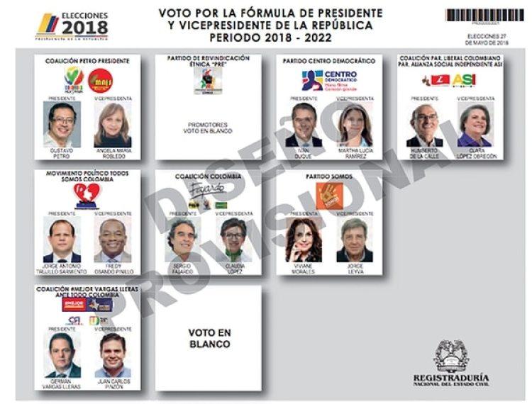 Tarjetón de las elecciones presidenciales.