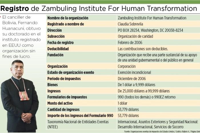 El doctorado que ostenta el Canciller Fernando Huanacuni es espiritual