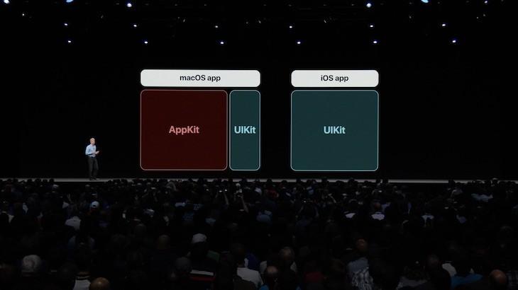 Apple UIKit