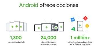 Google defiende la flexibilidad de Android ante la multa de la Comisión Europea