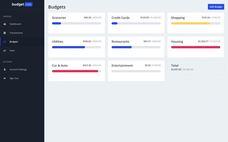 Budget.cool