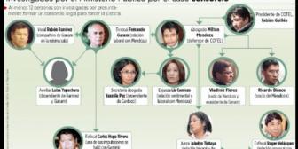 Fiscalía no halló pruebas y libera de culpa a supuesto consorcio de jueces y abogados de La Paz