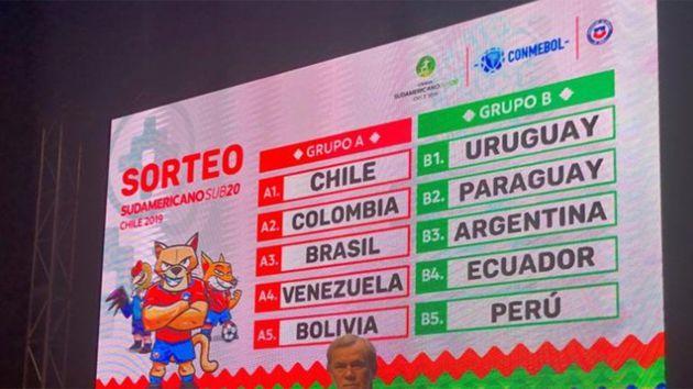 Definidos los grupos para el Sudamericano Sub