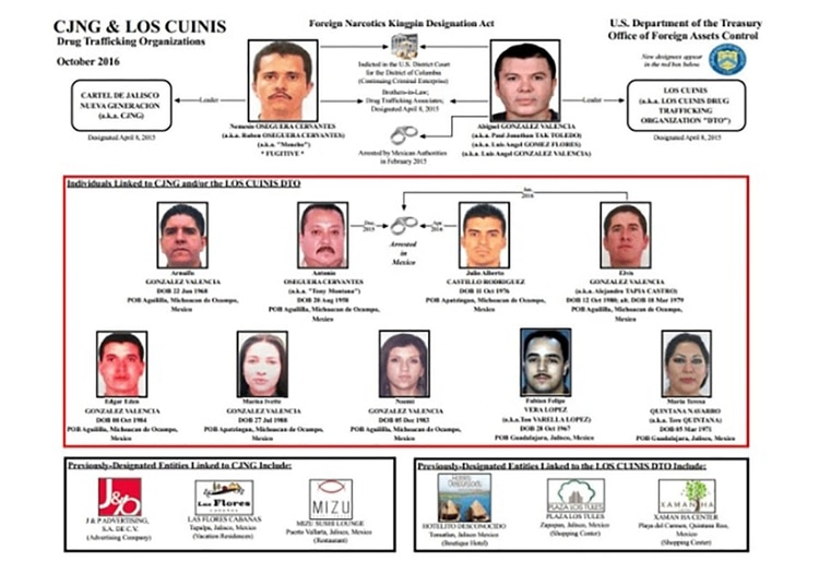 El grupo criminal encabezado por el capo se ha convertido en una poderosa organización