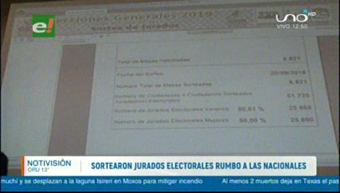 Santa Cruz eligió a más de 51 mil jurados electorales
