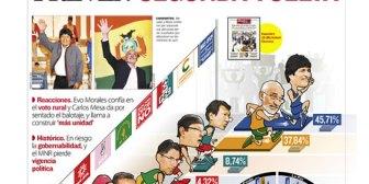Portadas de periódicos de Bolivia del lunes 21 de octubre de 2019