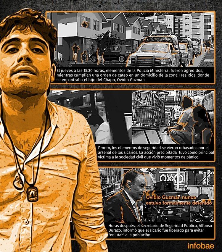 Hubo confusión en la información que divulgó la SSP (Infocómic: Infobae, Jovani Silva)