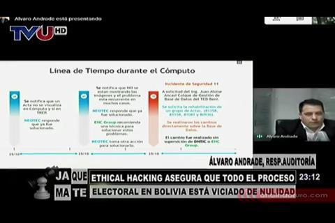 Empresa auditora de las elecciones en Bolivia asegura que todo el proceso electoral está viciado de nulidad