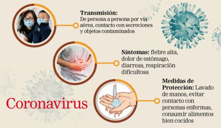 Coronavirus: Aplican  medidas de vigilancia