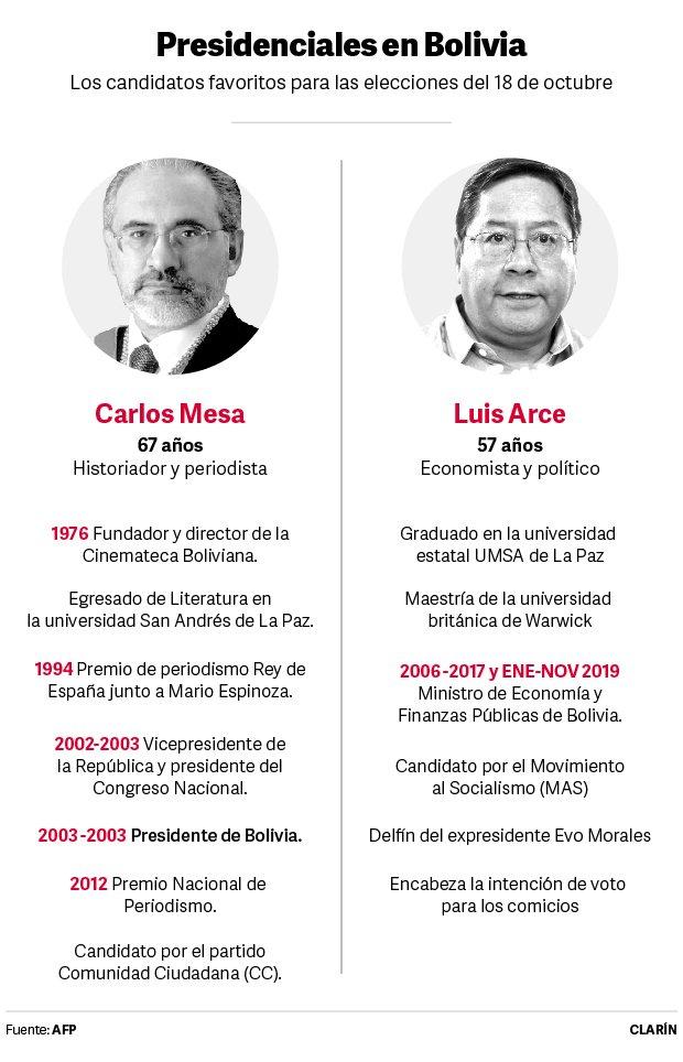 candidatos-bolivia